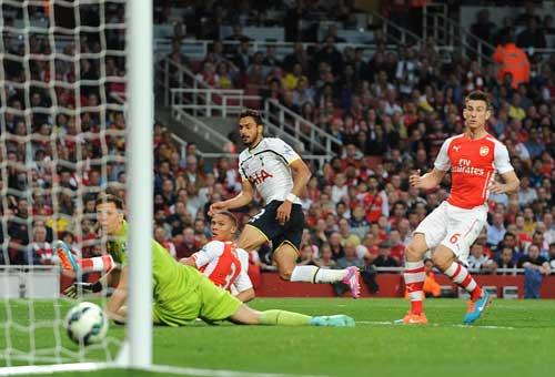 Arsenal: Bất bại như thất bại - 2
