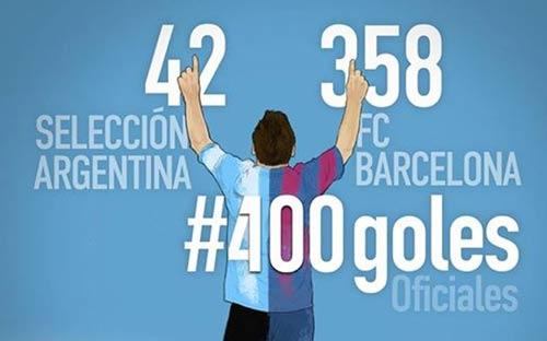 Barca: Tìm Messi và thấy cả Neymar - 1