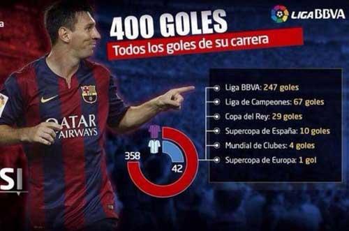 """Ronaldo – Messi: """"Đại bác"""" đấu """"thần công"""" - 2"""