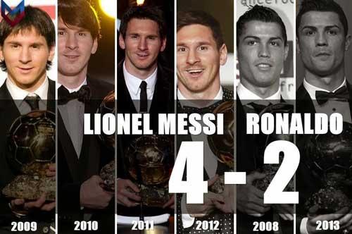 """Ronaldo – Messi: """"Đại bác"""" đấu """"thần công"""" - 3"""