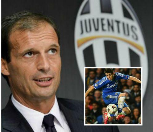 Juventus mua Oscar: Con dao hai lưỡi - 1