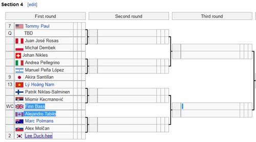 Wimbledon trẻ: Hoàng Nam đụng đối thủ mạnh châu Á - 2