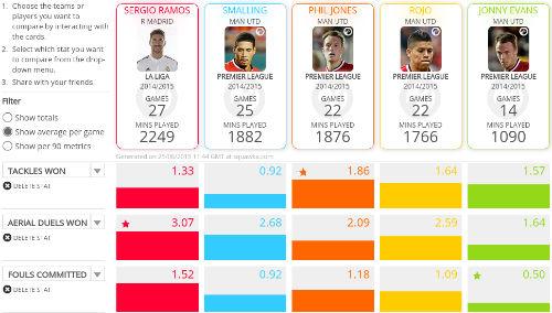 Ronaldo đề cao Benitez, không rõ tương lai Ramos - 2