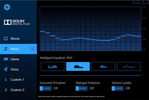Đánh giá Lenovo ThinkPad Yoga 15 - 4