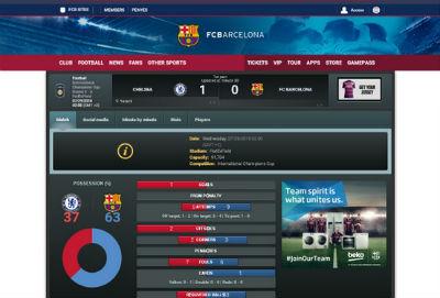 TRỰC TIẾP Chelsea - Barca: Chiến thắng nghẹt thở (KT) - 8