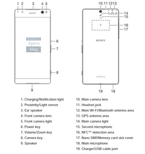 Sony Xperia C5 lộ diện, dùng chip lõi 8 - 6