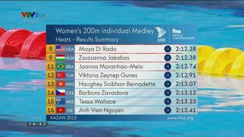 Ánh Viên thua bán kết 200m hỗn hợp thế giới - 2