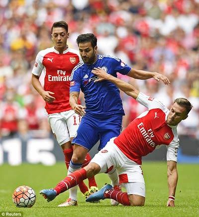 TRỰC TIẾP Chelsea - Arsenal: Chiến thắng thuyết phục (KT) - 3