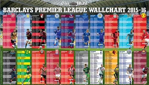 Premier League còn 5 ngày: Arsenal mất Wilshere đầu mùa - 1