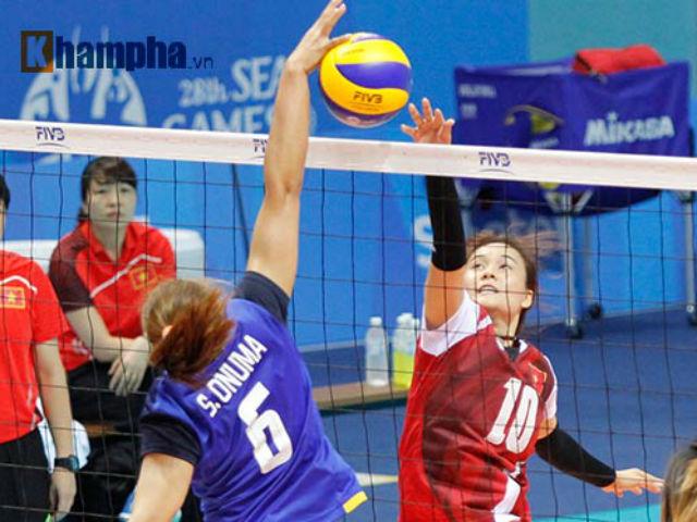 Sự khác biệt của bóng chuyền Việt Nam & Thái Lan
