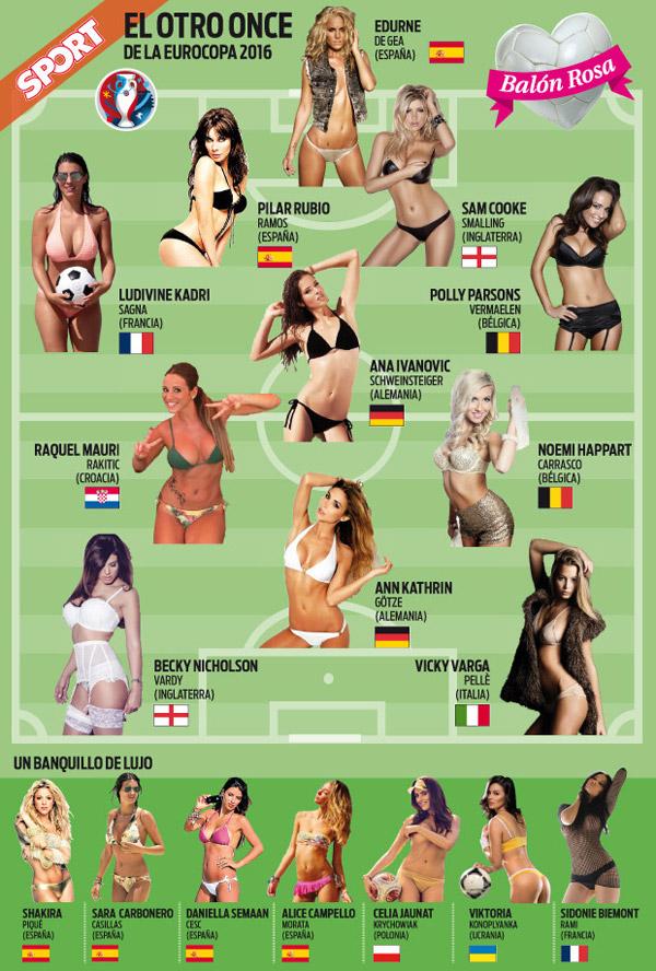 Đội hình mỹ nữ sexy nhất Euro 2016 hạ gục mọi fan nam - 1