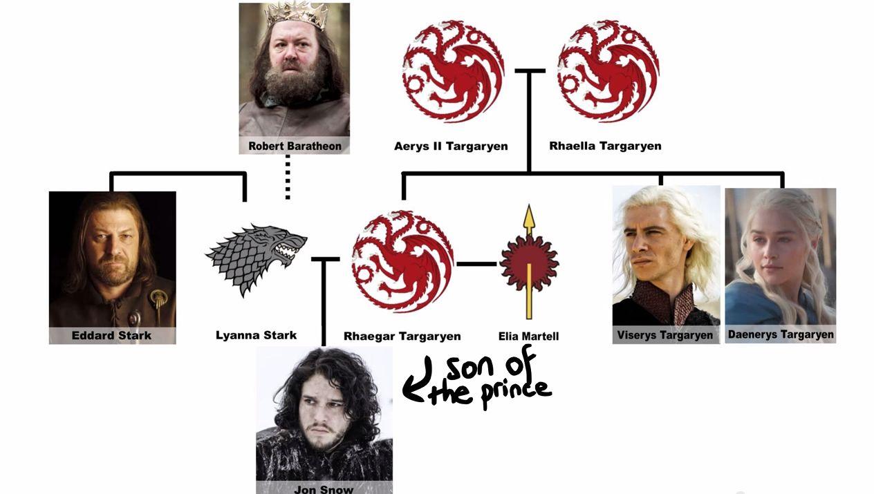 """Hé lộ nhân vật quyền lực nhất suốt 6 mùa """"Game of Thrones"""" - 4"""