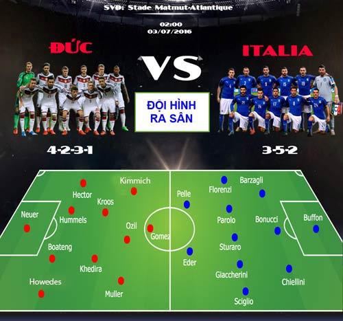 Chi tiết Đức - Italia: Không có chỗ cho sai lầm (KT) - 11