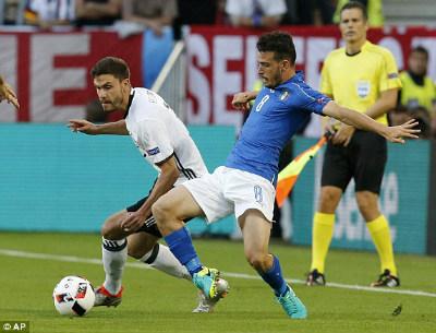 Xem Video trực tiếp bóng đá Euro 2016 - 4