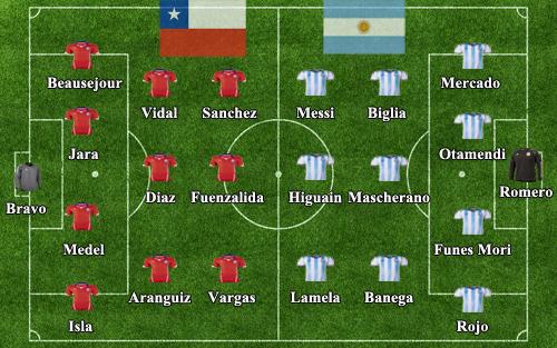 """Argentina – Chile: """"Trận đấu cuộc đời"""" của Messi (Chung kết Copa America) - 3"""