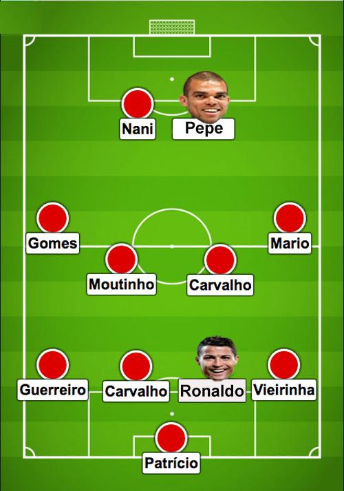 Chiến thuật lạ sẽ giúp Bồ Đào Nha - Ronaldo vô địch Euro - 3