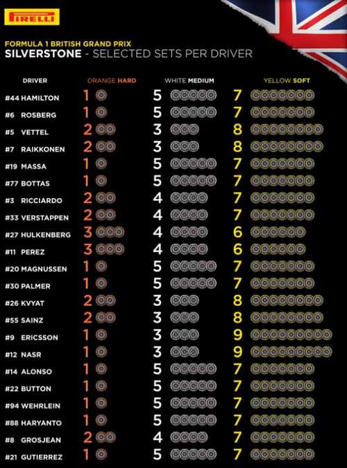 F1, British GP 2016: Đặt cược cho Hamilton - 3