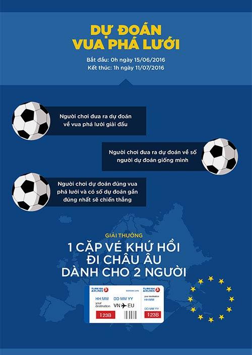 Gia hạn thời gian dự đoán chương trình Euro 2016 - 3