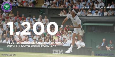 Chi tiết Federer– Raonic: 5 set kịch chiến (KT) - 6