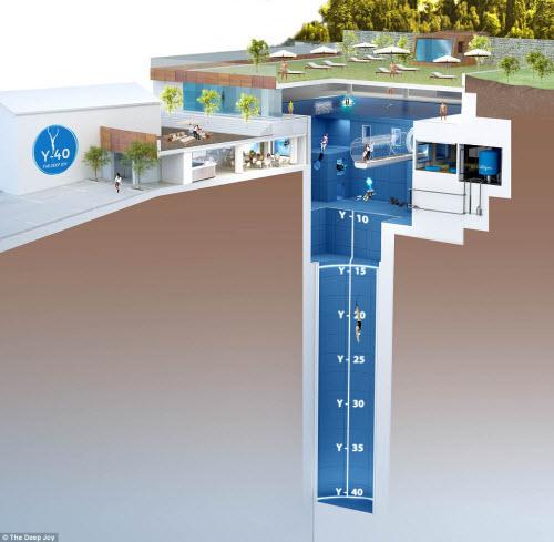 Khám phá bể bơi sâu nhất thế giới, bằng tòa nhà 14 tầng - 11
