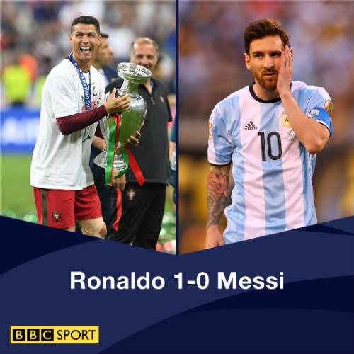 2 tháng, vô địch châu Âu 2 lần: Ronaldo chắc suất QBV - 2