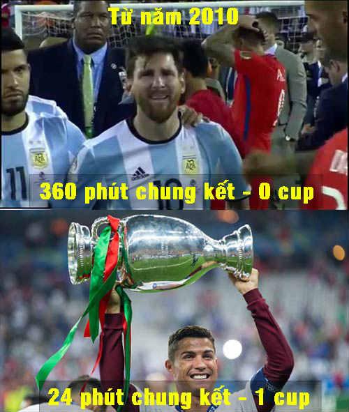 Ảnh chế Euro: Messi khóc nức nở nhìn Ronaldo đoạt cúp - 2
