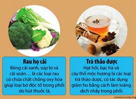 Infographic: Những thực phẩm giúp loại bỏ độc tố trong phổi - 3