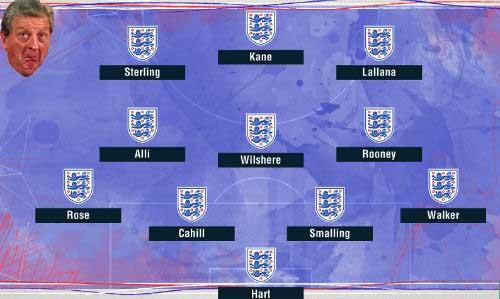 Sốc: ĐT Anh độc chiếm 11 vị trí đội hình tệ nhất Euro - 2