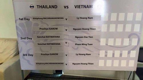 Davis Cup, VN đấu Thái Lan: Hoàng Nam khai hỏa, Hoàng Thiên đóng chốt - 2