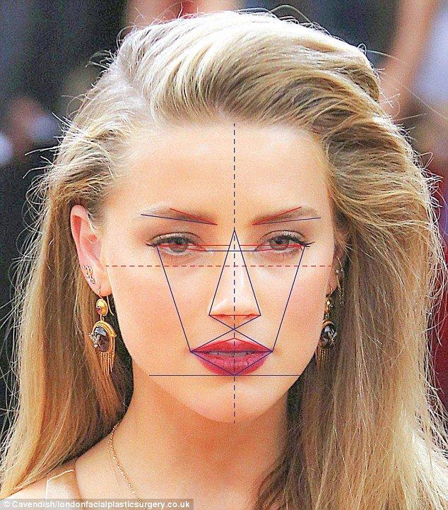Vợ cũ Johnny Depp sở hữu gương mặt đẹp nhất thế giới - 1