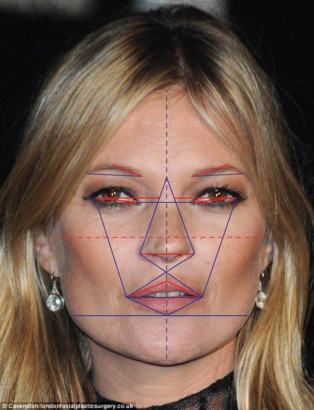 Vợ cũ Johnny Depp sở hữu gương mặt đẹp nhất thế giới - 3