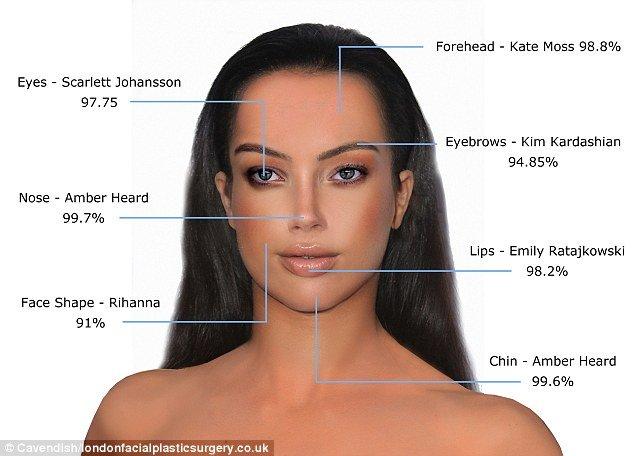 Vợ cũ Johnny Depp sở hữu gương mặt đẹp nhất thế giới - 6