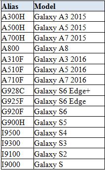 Lên đời Samsung Galaxy S7/S7 Edge tặng kính Gear VR - 2