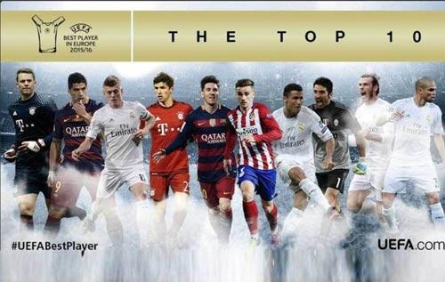 Cầu thủ hay nhất châu Âu: Messi khó đấu lại Ronaldo - 1