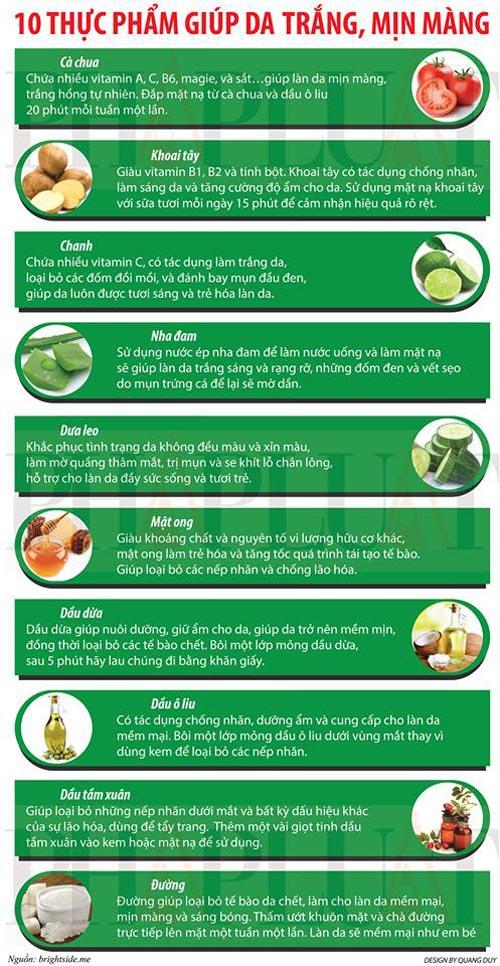 Infographic: 10 thực phẩm giúp da trắng, mịn màng - 1