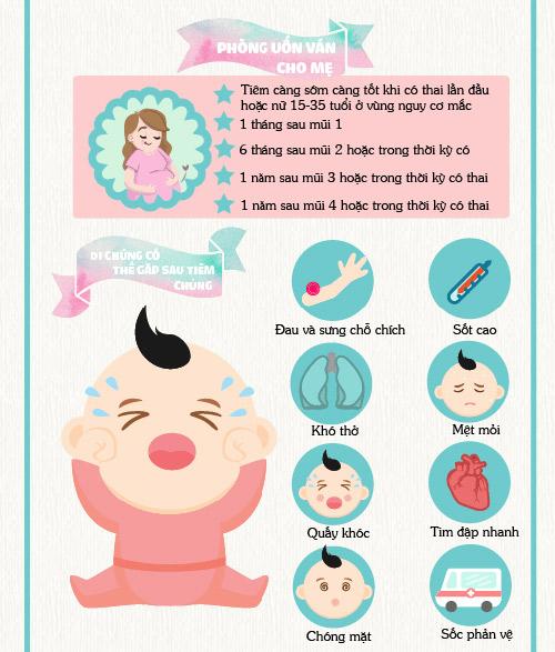 Bí kíp tiêm chủng mẹ cần biết - 2