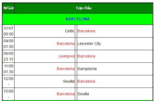 Messi cắt ngắn kỳ nghỉ đến Anh hội quân cùng Barca - 2