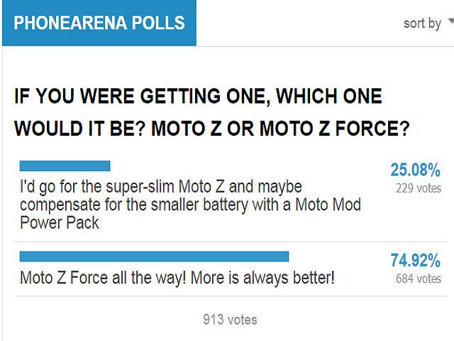 75% khách hàng thích pin lớn và độ bền của Moto Z Force hơn Moto Z - 2