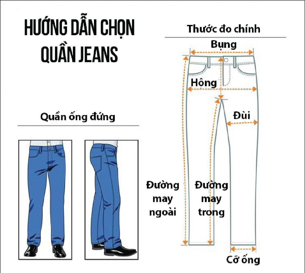Bí kíp chọn quần jeans phù hợp với vóc dáng - 1