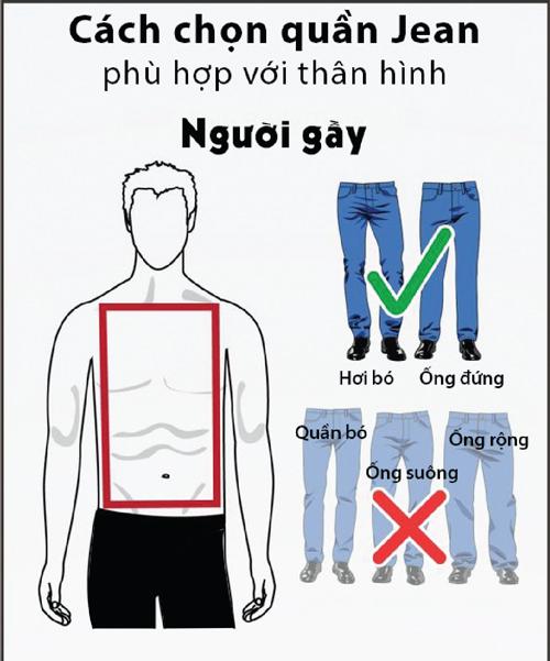 Bí kíp chọn quần jeans phù hợp với vóc dáng - 4