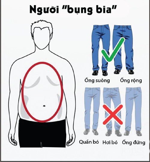 Bí kíp chọn quần jeans phù hợp với vóc dáng - 5