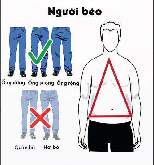 Bí kíp chọn quần jeans phù hợp với vóc dáng - 6