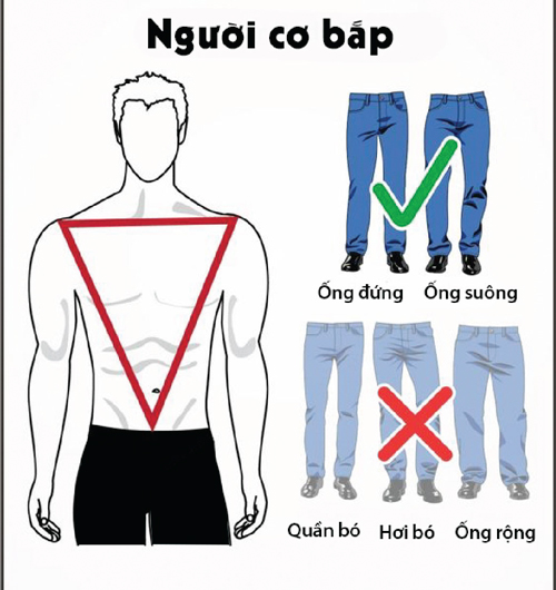 Bí kíp chọn quần jeans phù hợp với vóc dáng - 7