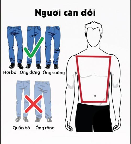 Bí kíp chọn quần jeans phù hợp với vóc dáng - 8