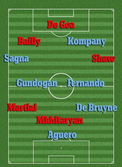 Đội hình tiêu biểu Manchester: Aguero vượt Ibrahimovic - 2
