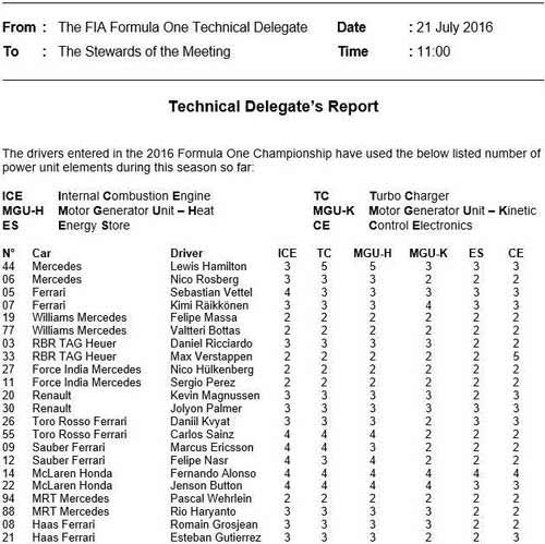F1 2016: Hiệp 1 chưa kết thúc, hiệp 2 đã nóng - 1