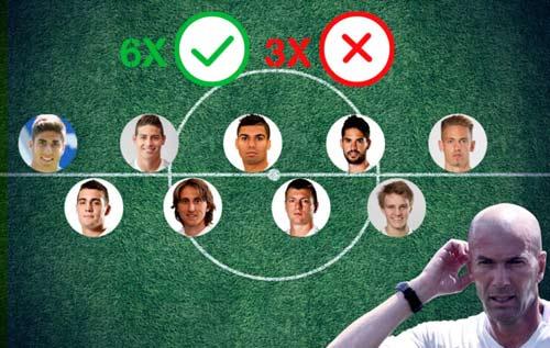 Real khủng hoảng thừa tiền vệ: Cơn đau đầu của Zidane - 1