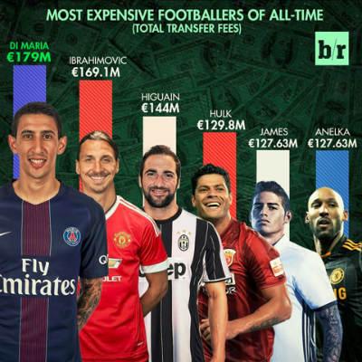 Juventus mua Higuain 90 triệu euro: Muốn bá chủ châu Âu - 5