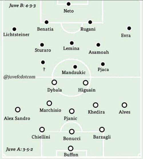 Juventus mua Higuain 90 triệu euro: Muốn bá chủ châu Âu - 2