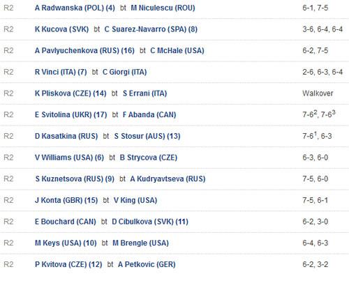 Rogers Cup ngày 3: Nishikori bước tiếp khó khăn - 2